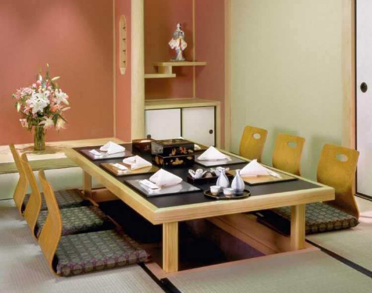Meja Makan Minimalis Ala Jepang Decopoint Jogja